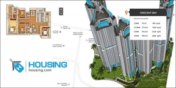 Using housing